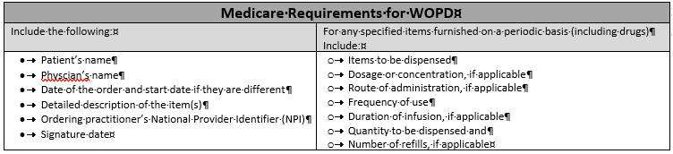 Medicare Requirements for WOPD