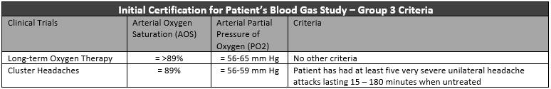 Initial Certification for Blood Gas Study - Group 3
